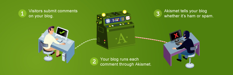 Akismet WordPress Plugin Logo